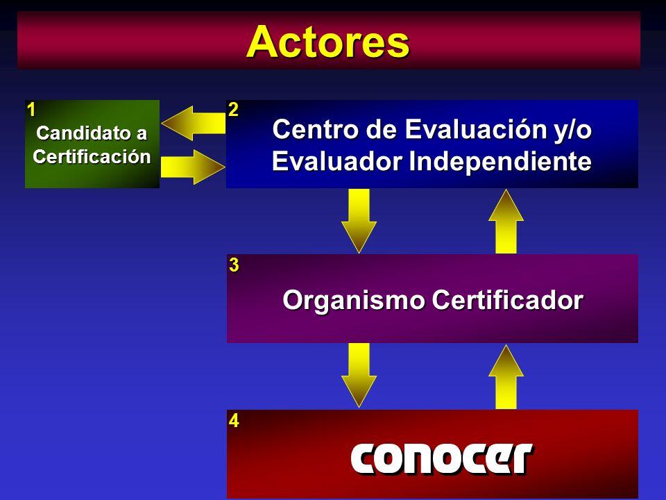 Actores Centro de Evaluación y/o Evaluador Independiente