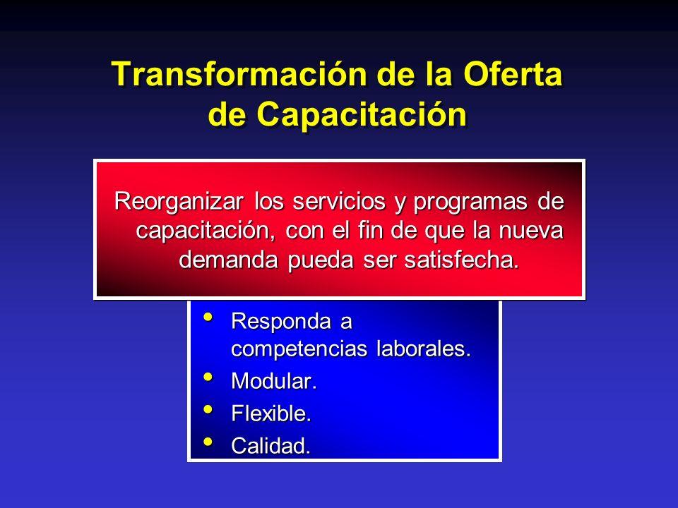Transformación de la Oferta de Capacitación