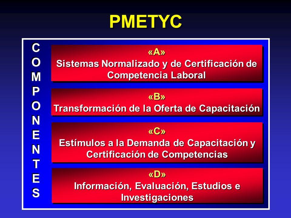 PMETYC C O M P O N E N T. E. S. «C» Estímulos a la Demanda de Capacitación y Certificación de Competencias.