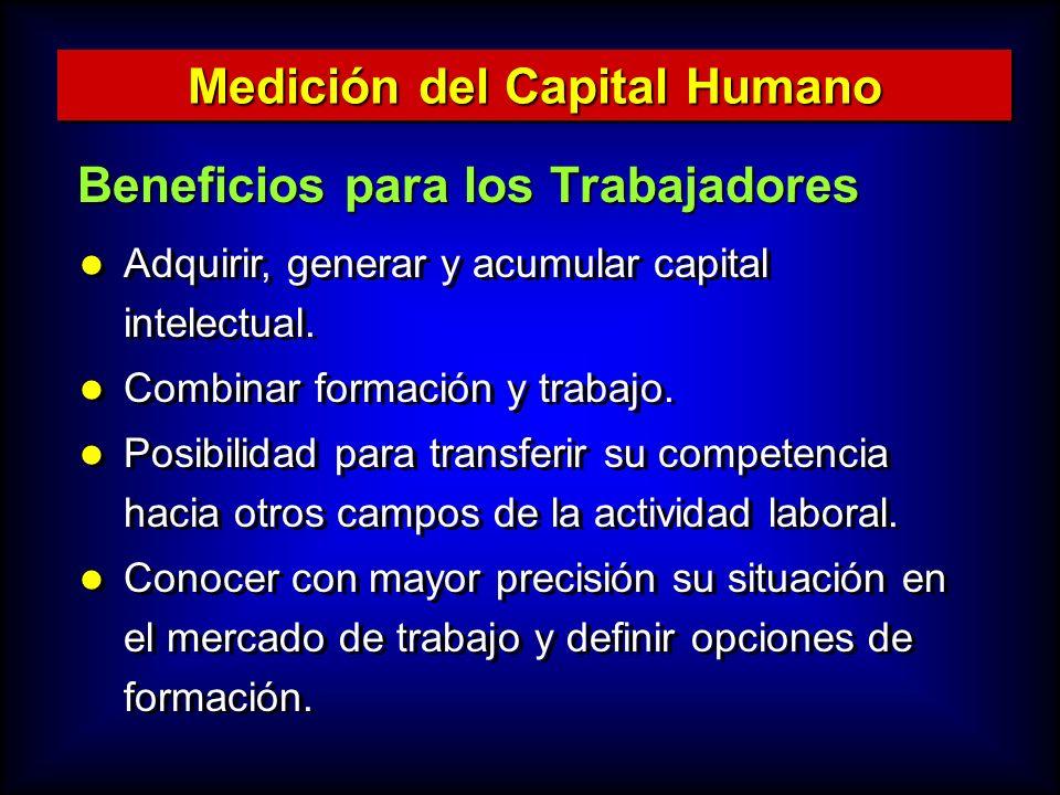 Medición del Capital Humano