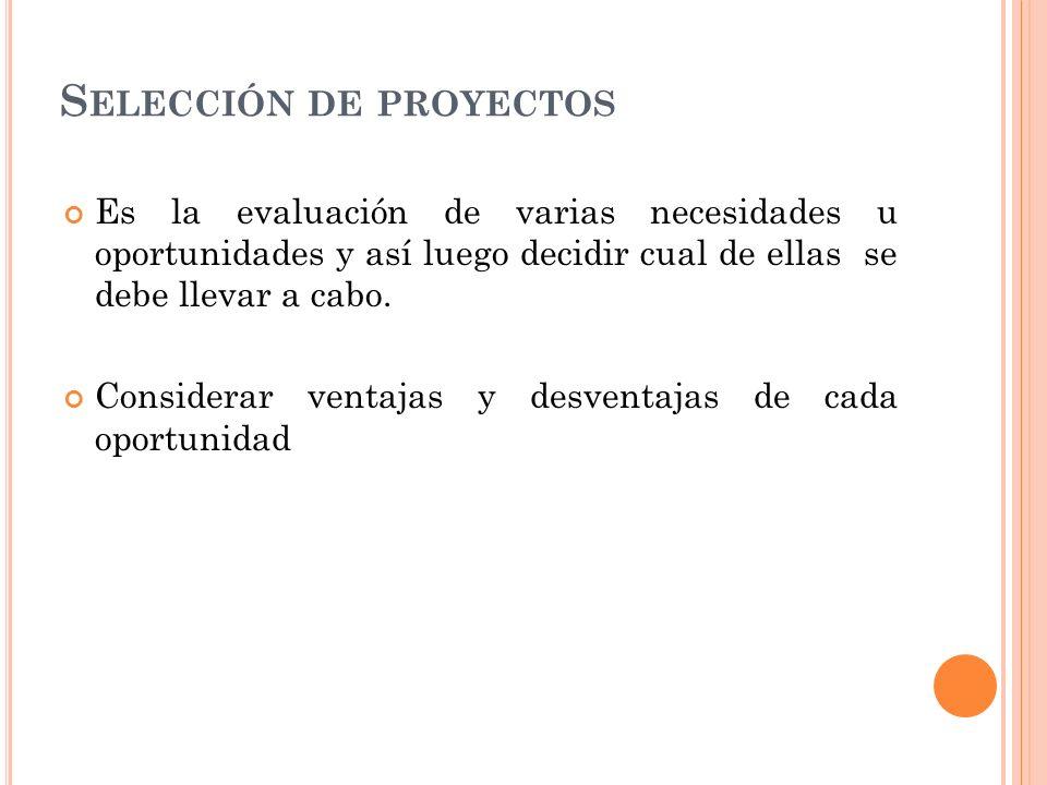Selección de proyectos