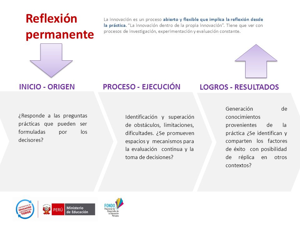 Reflexión permanente INICIO - ORIGEN PROCESO - EJECUCIÓN