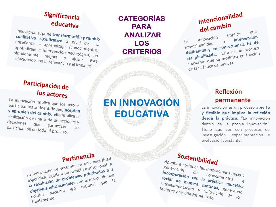 EN INNOVACIÓN EDUCATIVA