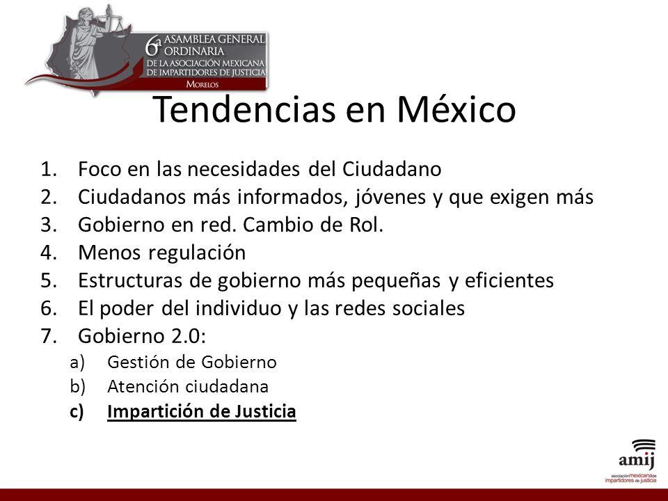 Tendencias en México Foco en las necesidades del Ciudadano