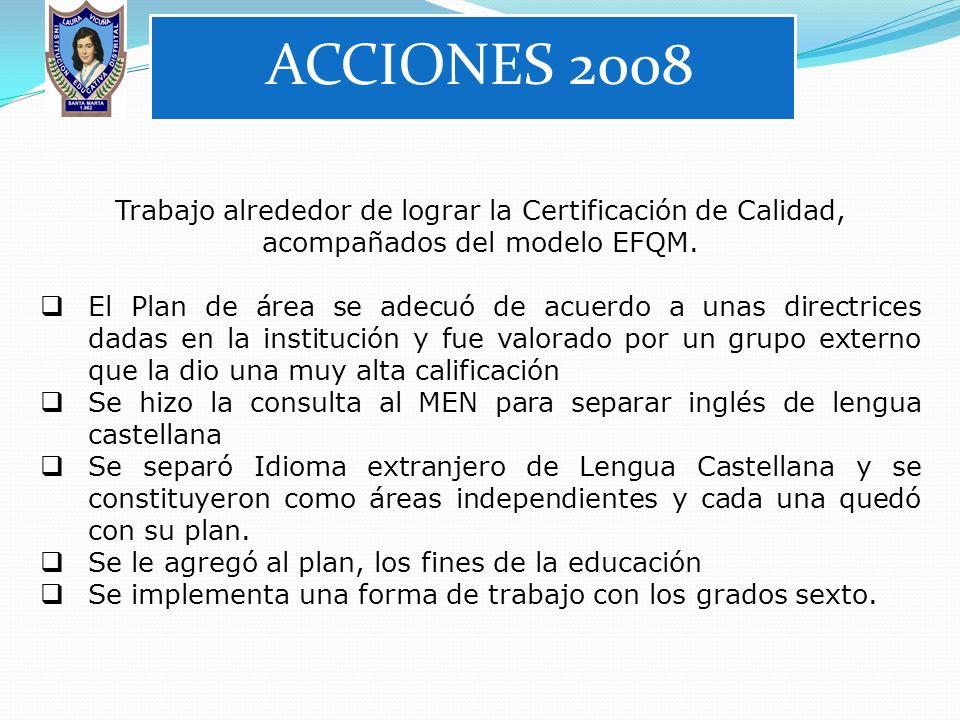 ACCIONES 2008 Trabajo alrededor de lograr la Certificación de Calidad,