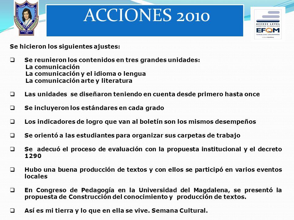 ACCIONES 2010 Se hicieron los siguientes ajustes: