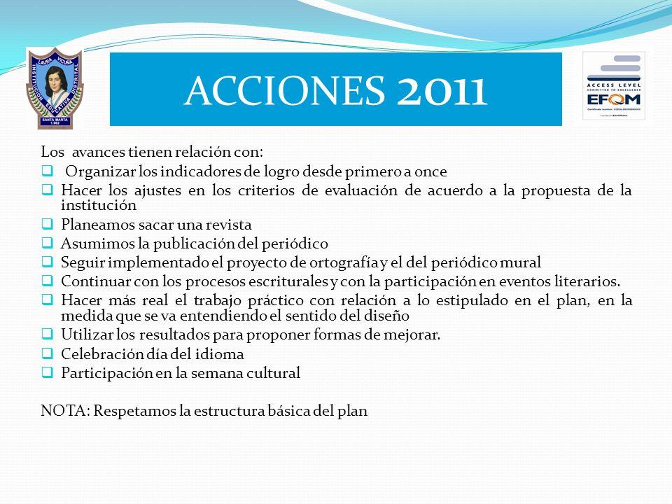 AS 2010 ACCIONES 2011 Los avances tienen relación con: