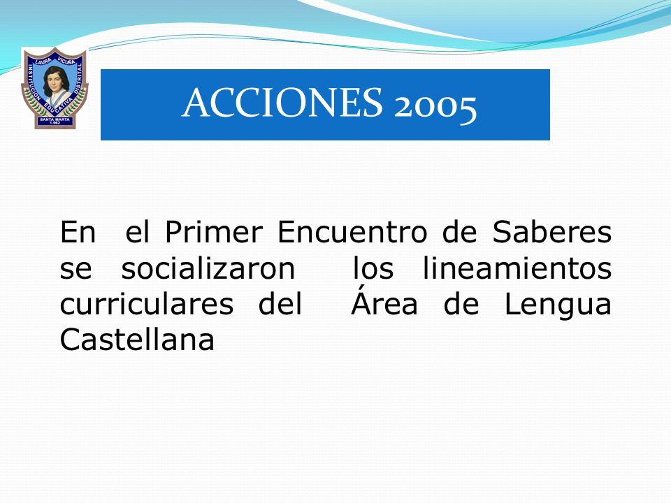 ACCIONES 2005 En el Primer Encuentro de Saberes se socializaron los lineamientos curriculares del Área de Lengua Castellana.