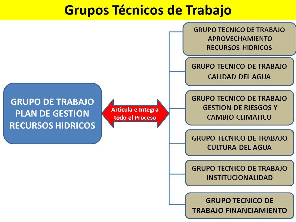 Grupos Técnicos de Trabajo