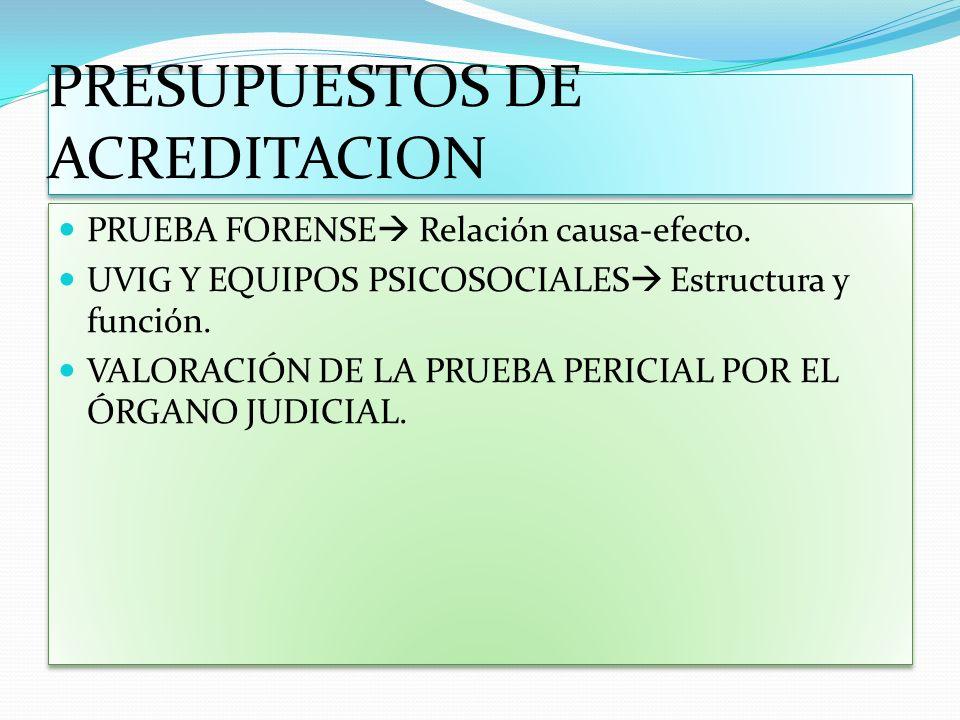 PRESUPUESTOS DE ACREDITACION