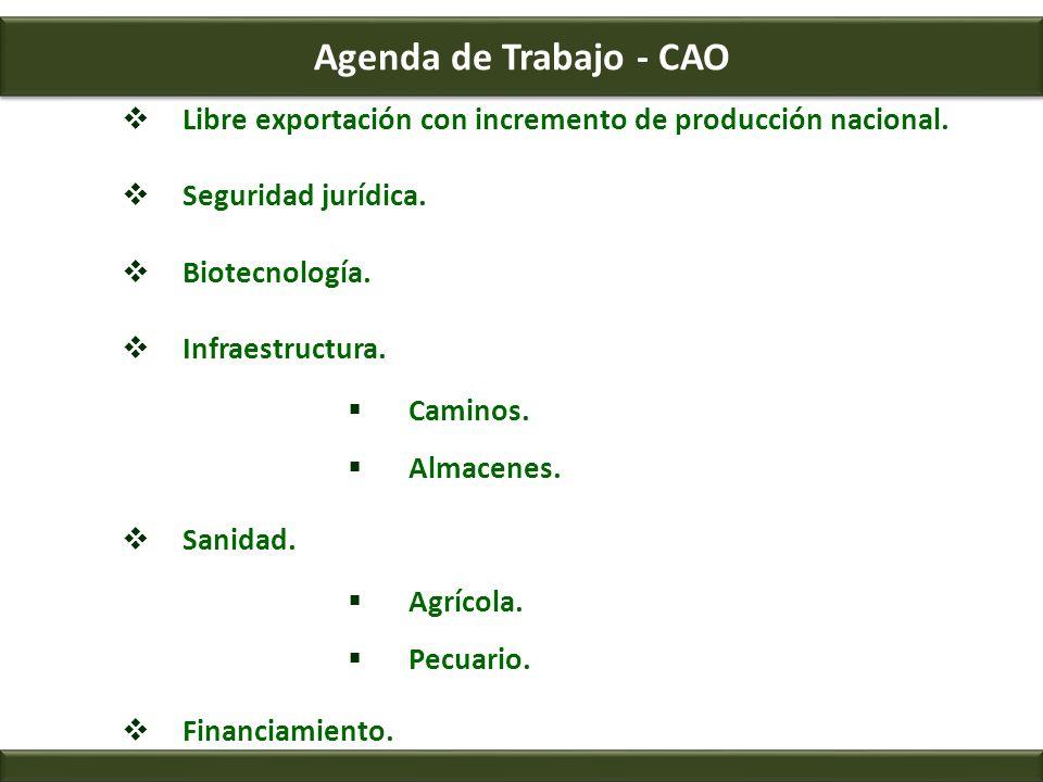 Agenda de Trabajo - CAO Libre exportación con incremento de producción nacional. Seguridad jurídica.
