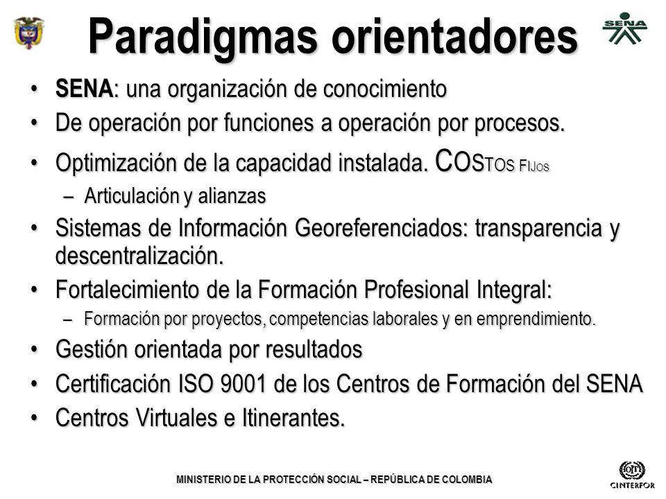 Paradigmas orientadores