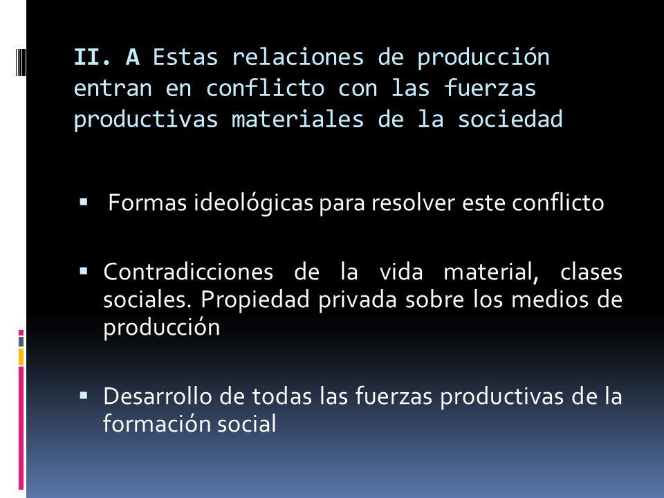II. A Estas relaciones de producción entran en conflicto con las fuerzas productivas materiales de la sociedad