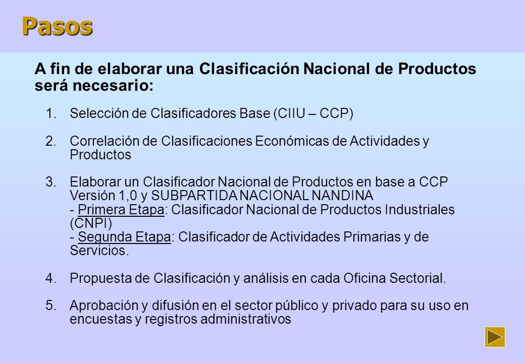 Pasos A fin de elaborar una Clasificación Nacional de Productos será necesario: Selección de Clasificadores Base (CIIU – CCP)