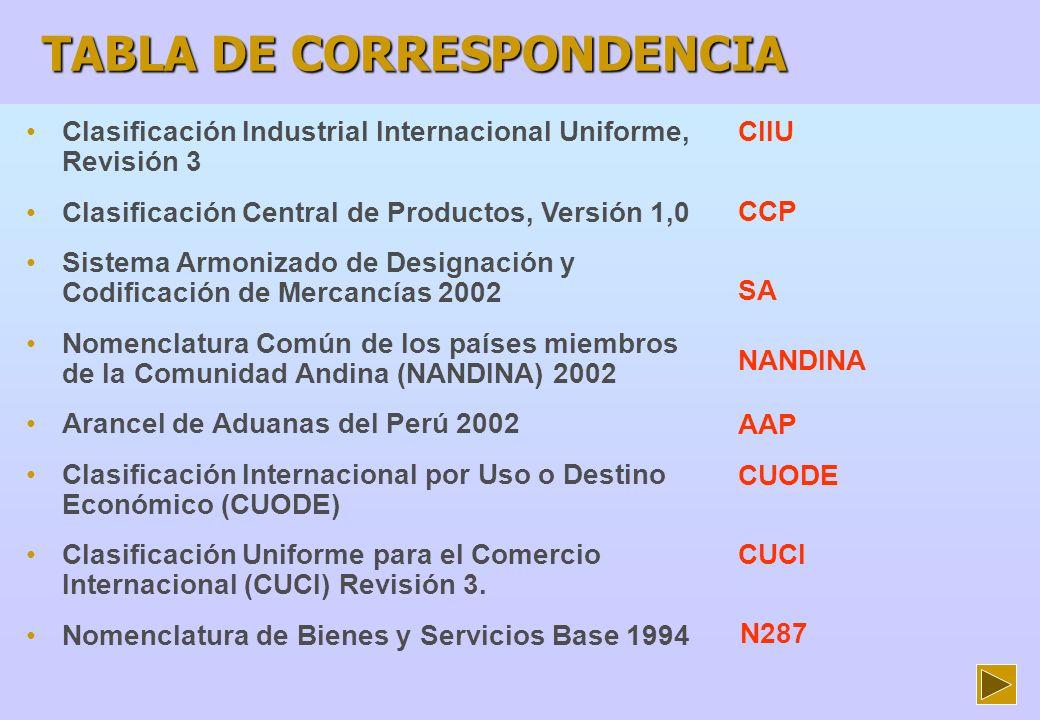 TABLA DE CORRESPONDENCIA