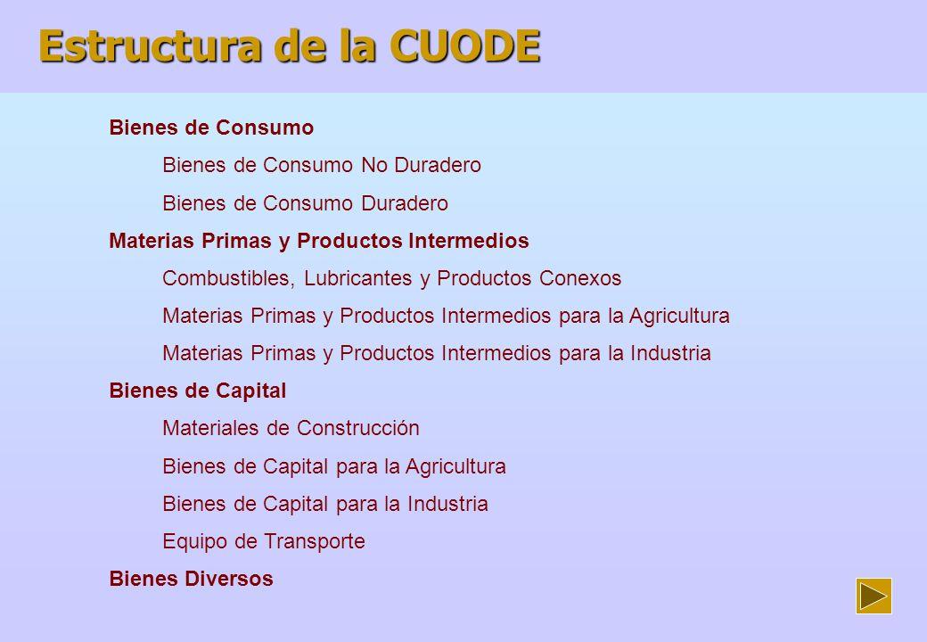 Estructura de la CUODE Bienes de Consumo Bienes de Consumo No Duradero