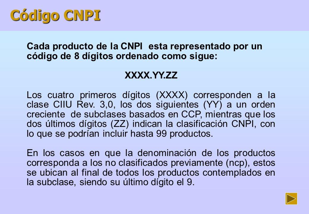 Código CNPI Cada producto de la CNPI esta representado por un código de 8 dígitos ordenado como sigue:
