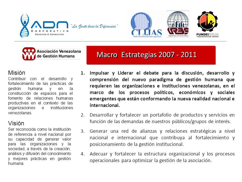 Macro Estrategias 2007 - 2011 Misión Visión