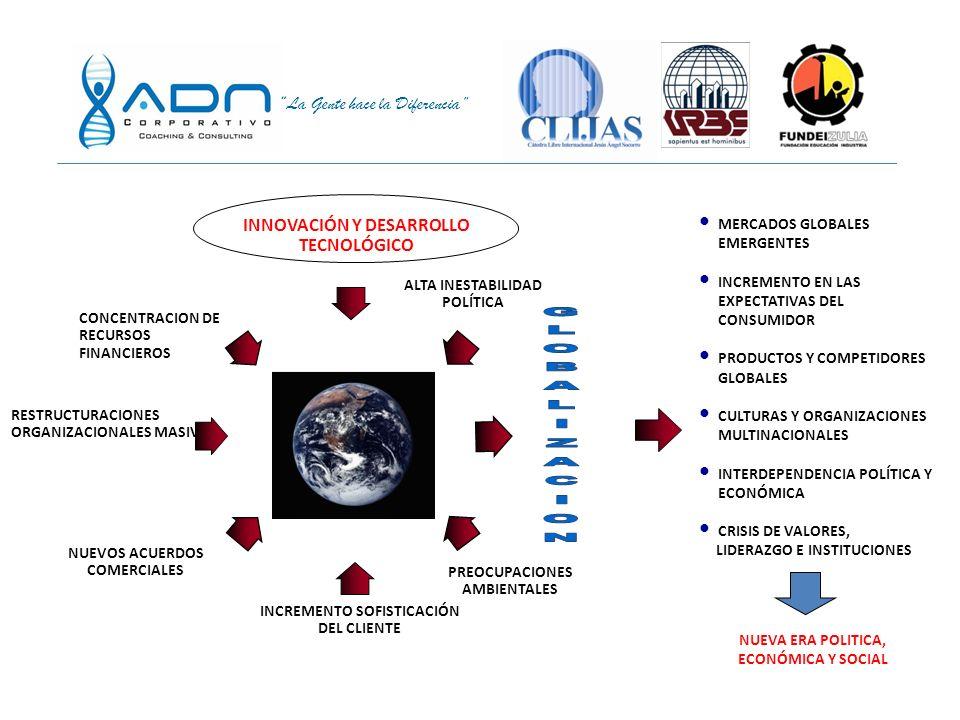 GLOBALIZACION INNOVACIÓN Y DESARROLLO TECNOLÓGICO