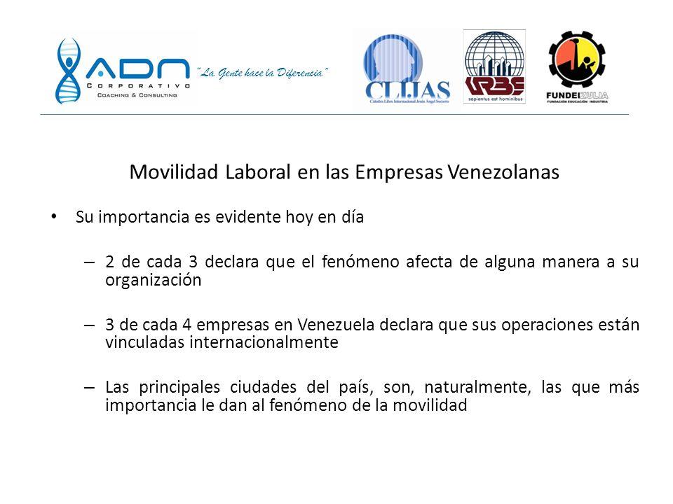 Movilidad Laboral en las Empresas Venezolanas