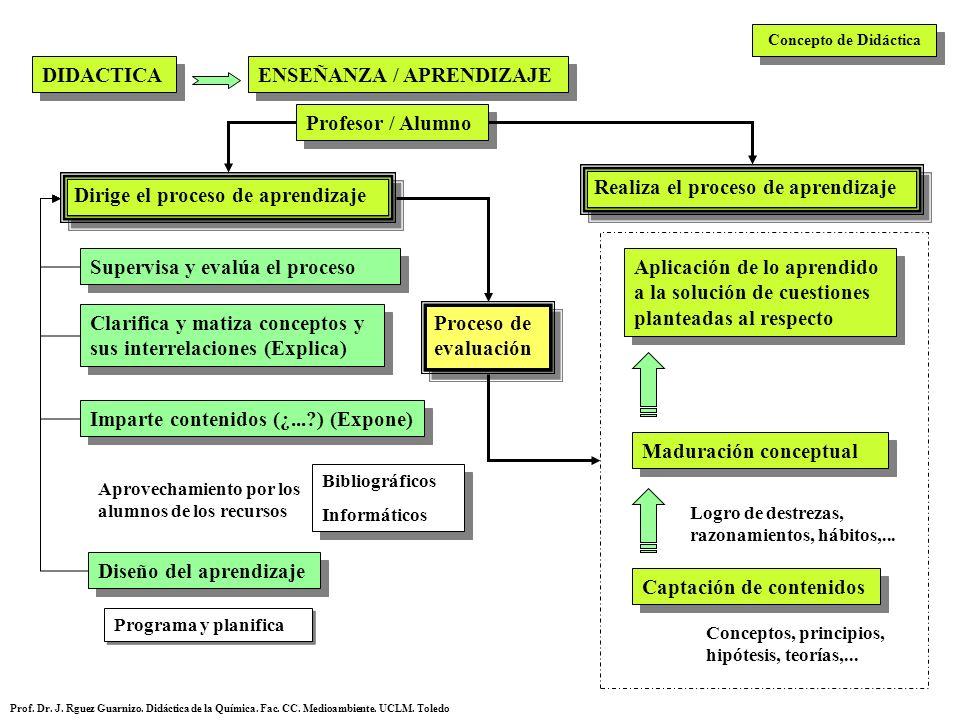 ENSEÑANZA / APRENDIZAJE