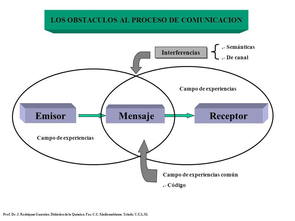 LOS OBSTACULOS AL PROCESO DE COMUNICACION