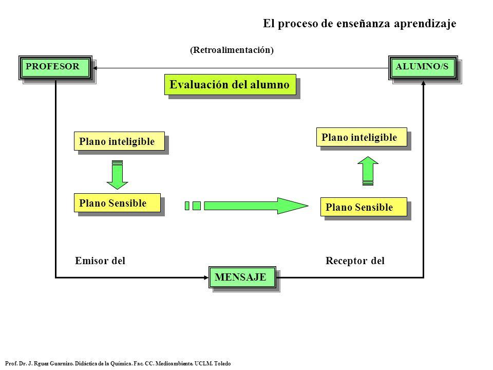 El proceso de enseñanza aprendizaje
