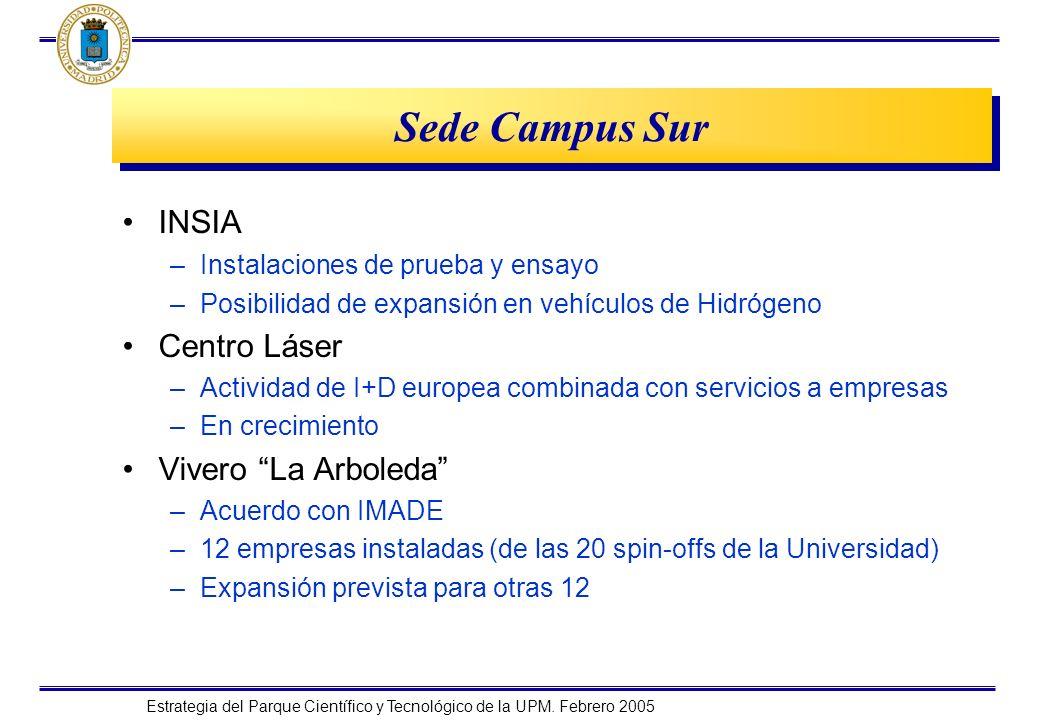 Sede Campus Sur INSIA Centro Láser Vivero La Arboleda