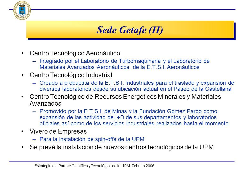 Sede Getafe (II) Centro Tecnológico Aeronáutico