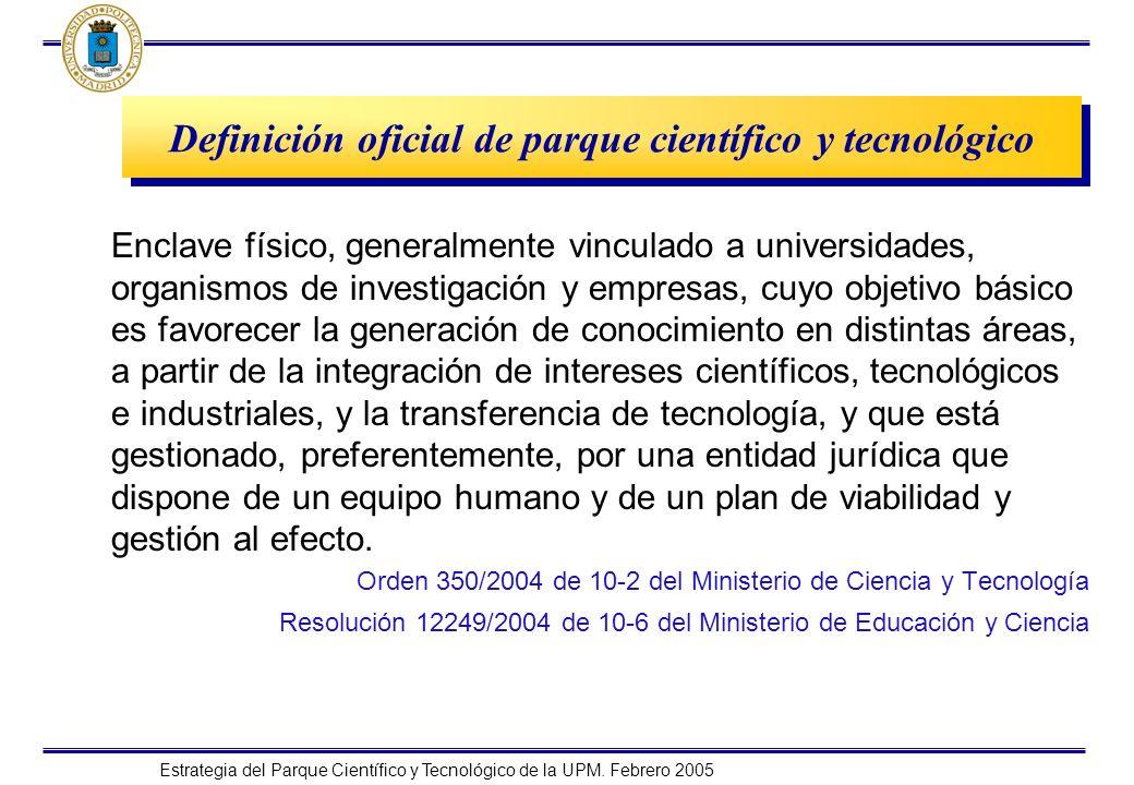 Definición oficial de parque científico y tecnológico