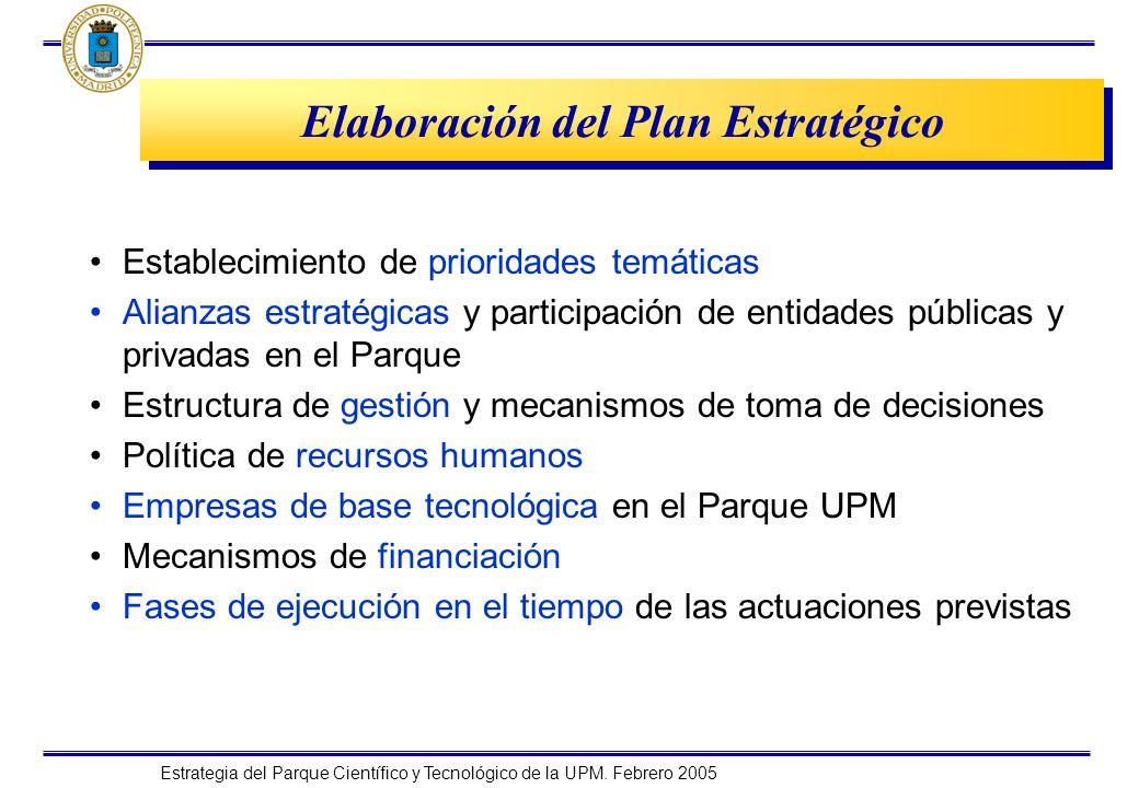 Elaboración del Plan Estratégico