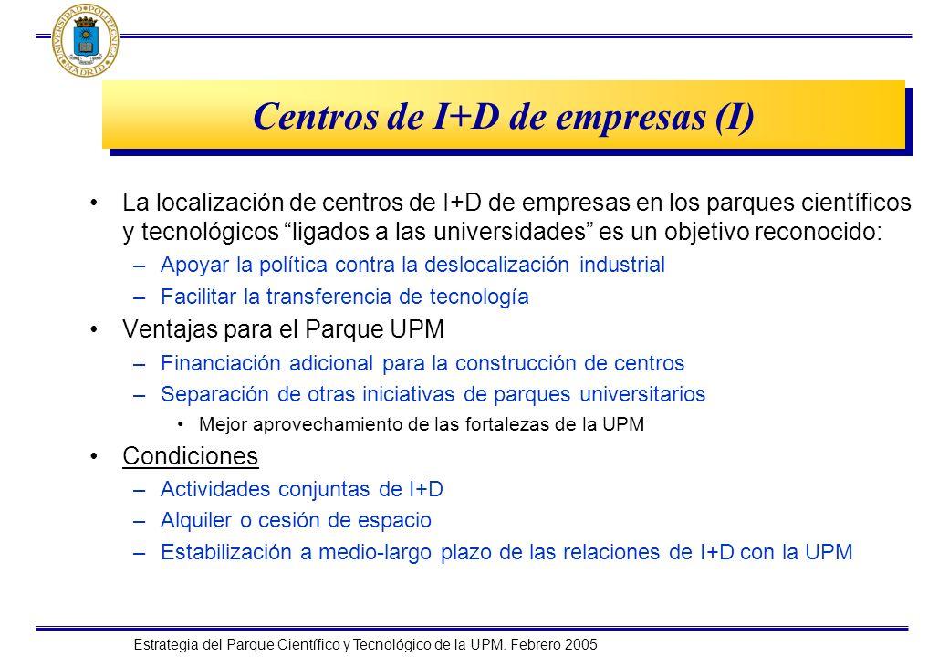 Centros de I+D de empresas (I)