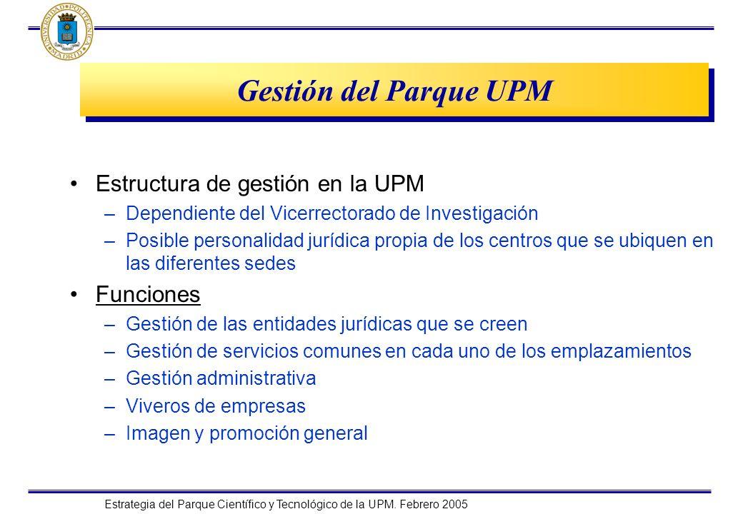 Gestión del Parque UPM Estructura de gestión en la UPM Funciones
