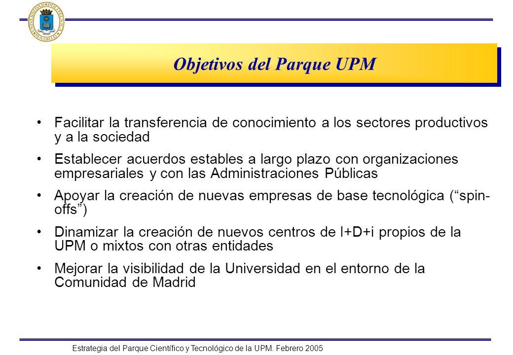 Objetivos del Parque UPM