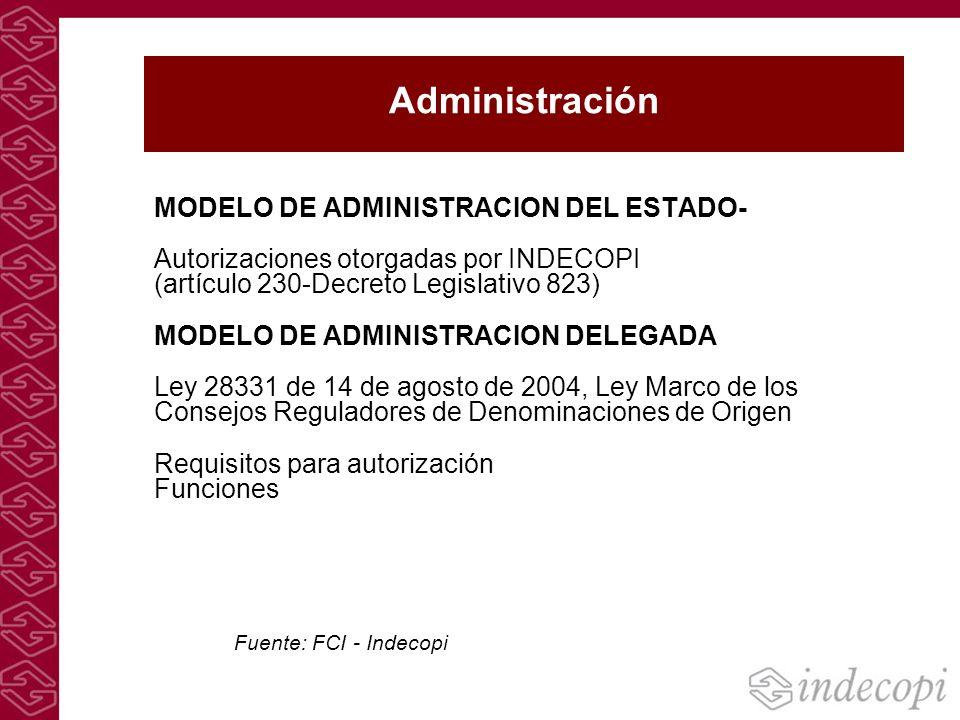 Administración MODELO DE ADMINISTRACION DEL ESTADO-