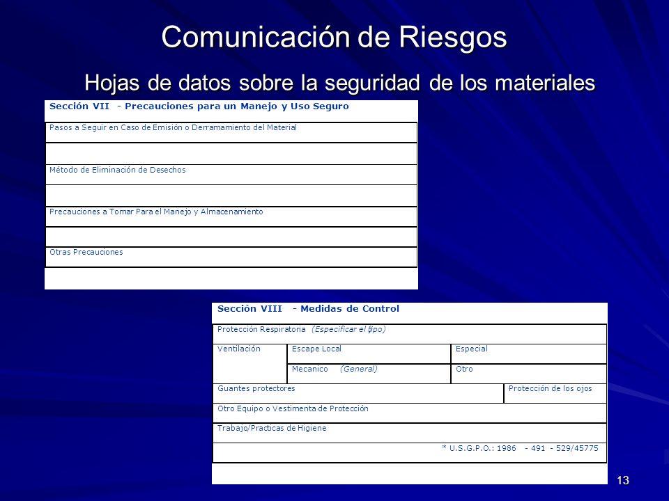 Comunicación de Riesgos Hojas de datos sobre la seguridad de los materiales