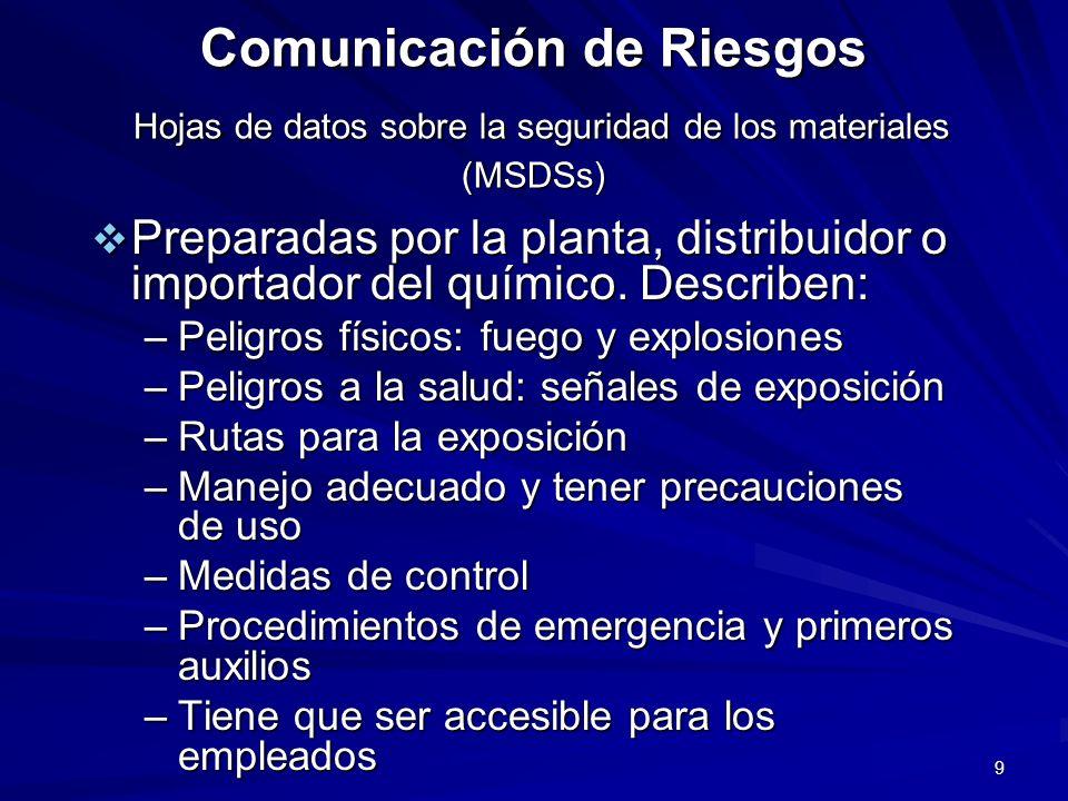 Comunicación de Riesgos Hojas de datos sobre la seguridad de los materiales (MSDSs)