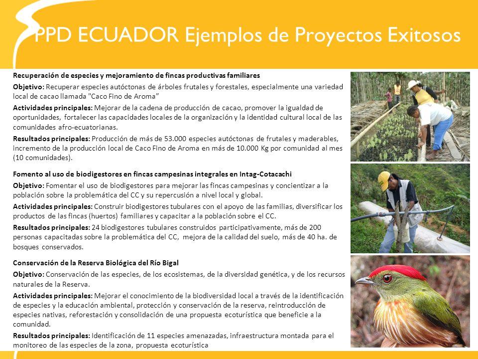 PPD ECUADOR Ejemplos de Proyectos Exitosos