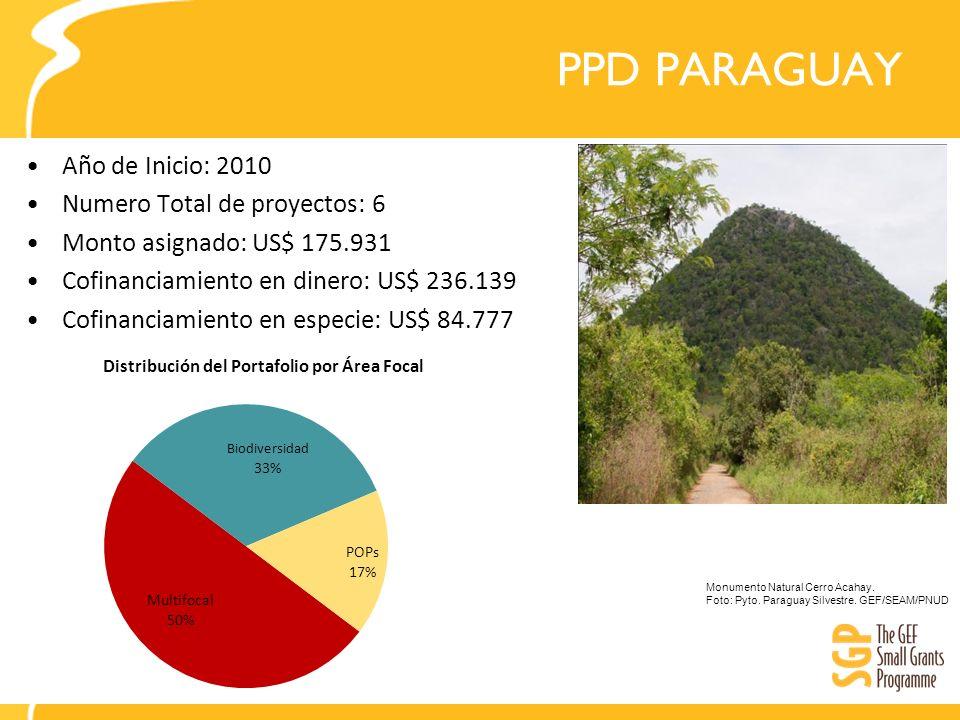PPD PARAGUAY Año de Inicio: 2010 Numero Total de proyectos: 6