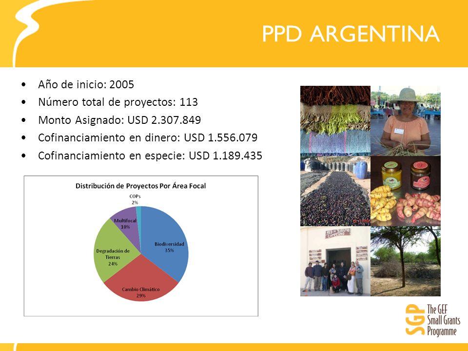 PPD ARGENTINA Año de inicio: 2005 Número total de proyectos: 113