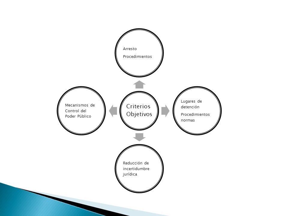 Criterios Objetivos Procedimientos. Arresto. Procedimientos normas. Lugares de detención. Reducción de incertidumbre jurídica.