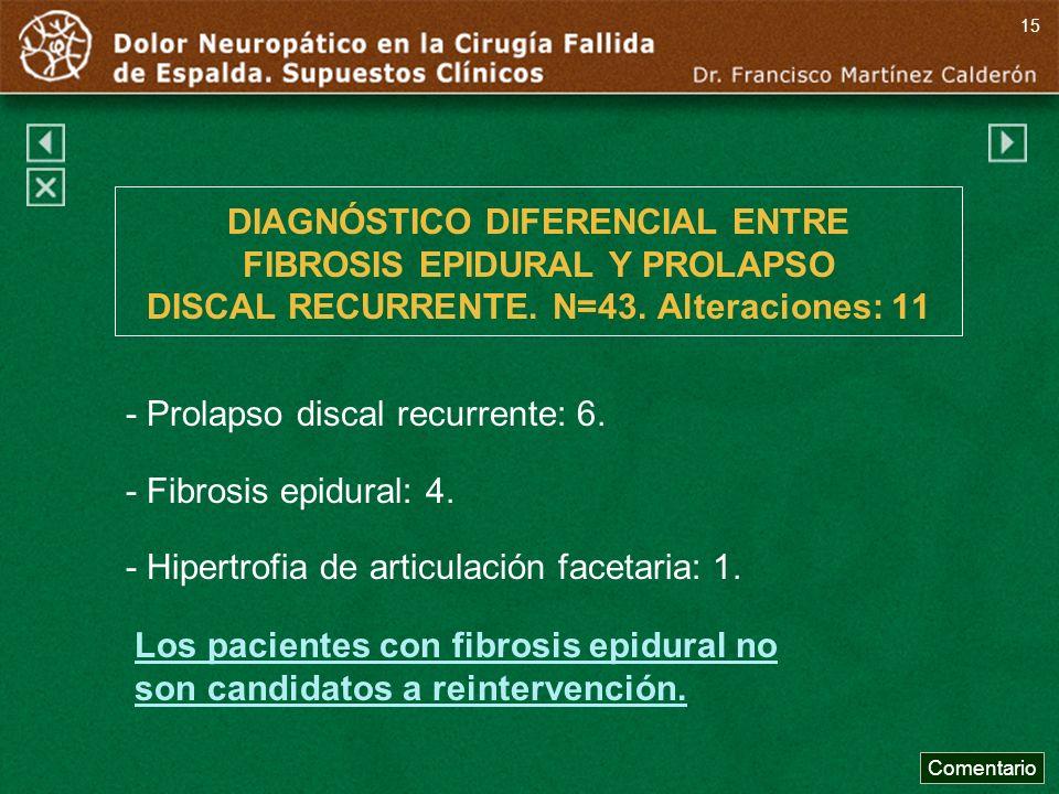 - Prolapso discal recurrente: 6. - Fibrosis epidural: 4.