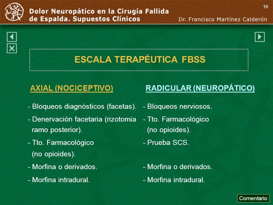 ESCALA TERAPÉUTICA FBSS