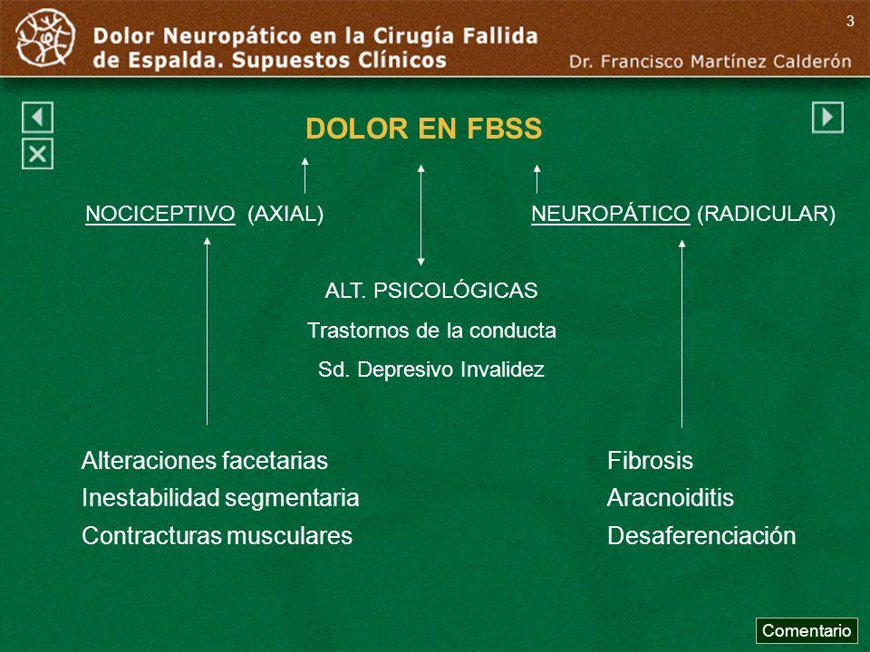 DOLOR EN FBSS Alteraciones facetarias Inestabilidad segmentaria
