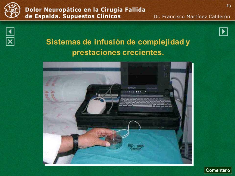 Sistemas de infusión de complejidad y prestaciones crecientes.