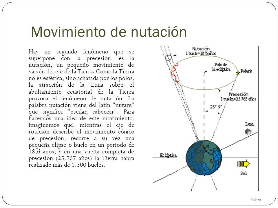 Movimiento de nutación