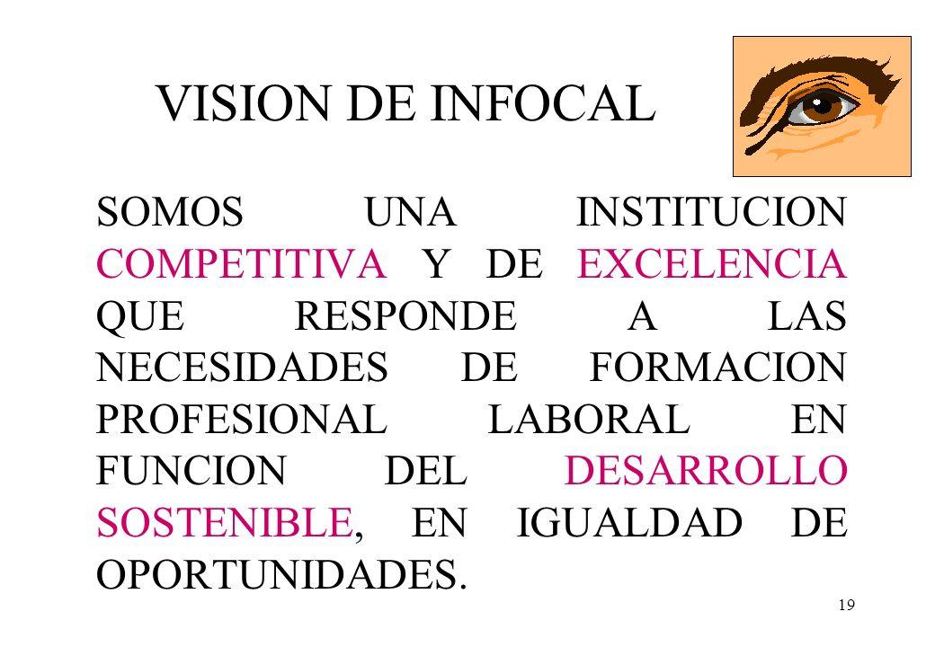 VISION DE INFOCAL