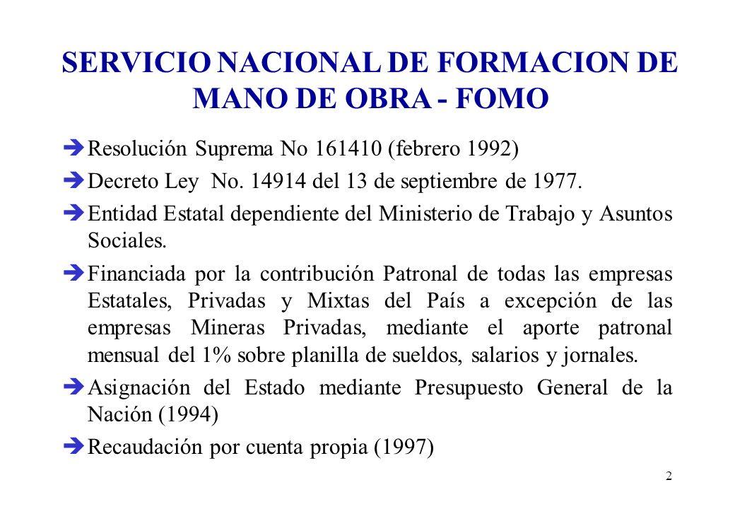 SERVICIO NACIONAL DE FORMACION DE MANO DE OBRA - FOMO