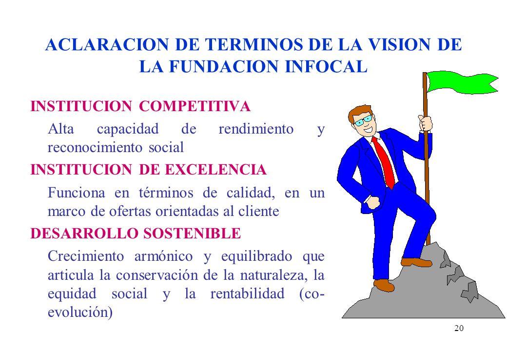 ACLARACION DE TERMINOS DE LA VISION DE LA FUNDACION INFOCAL