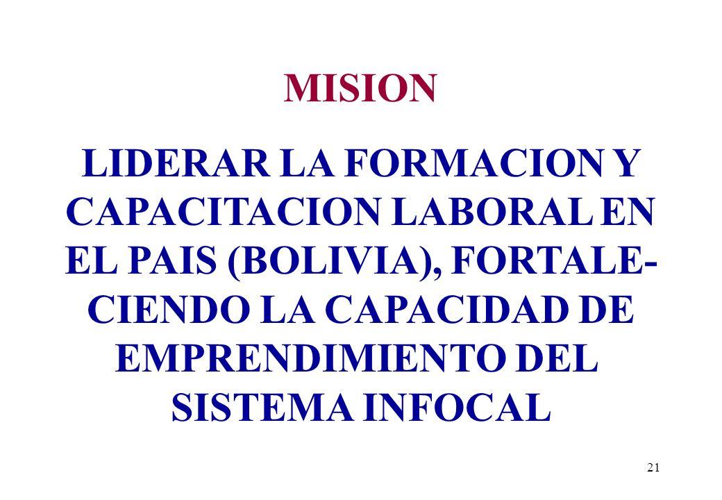 CAPACITACION LABORAL EN EL PAIS (BOLIVIA), FORTALE-
